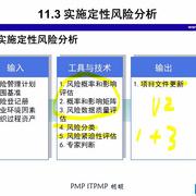 PMBOK第5版第五十讲--11.3 实施定性风险分析