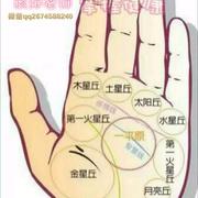《面诊知健康》-安利跃萍 微信qq2674588240