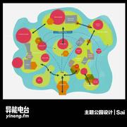 主题公园设计|异能电台Vol.99
