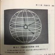 精神的宇宙35灵魂几何学