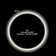 (普)(315) 0821 天文现象**美国日全蝕** 交易是要管理的 15:37-喜马拉雅fm