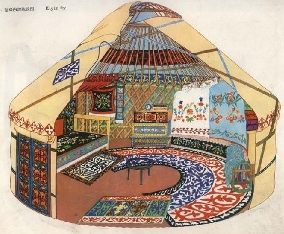哈萨克图案纹样素材
