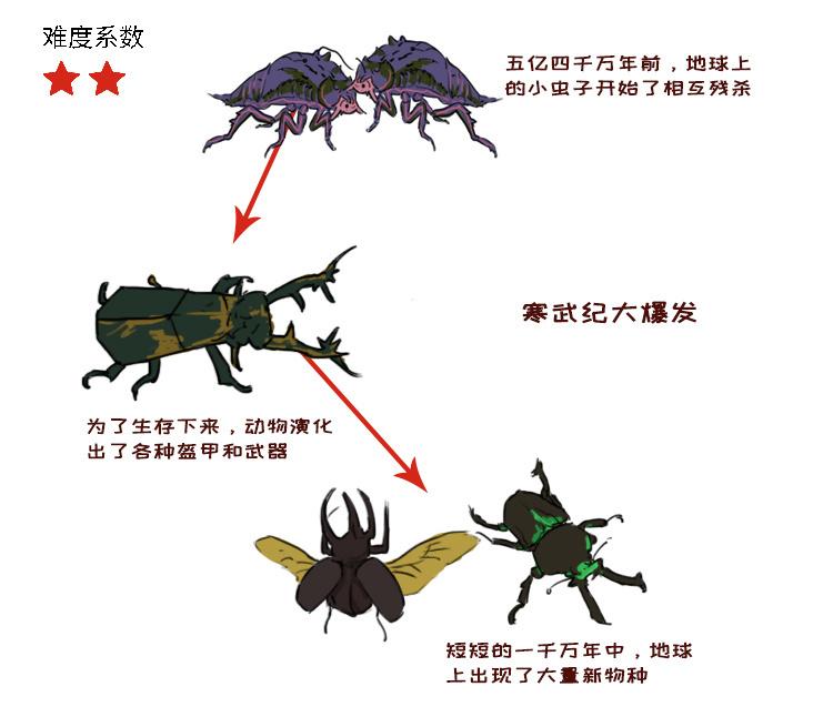 演化3.jpg