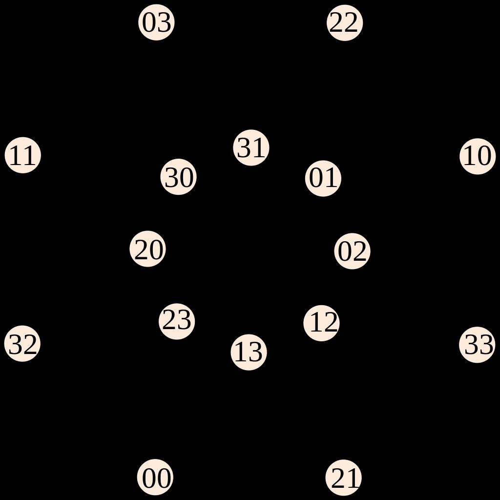 S3E23. 8维空间好砌墙——90年历史的凯勒猜想被解决