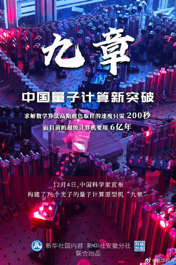 """番外篇:中国量子计算原型机""""九章""""相关问题解答"""